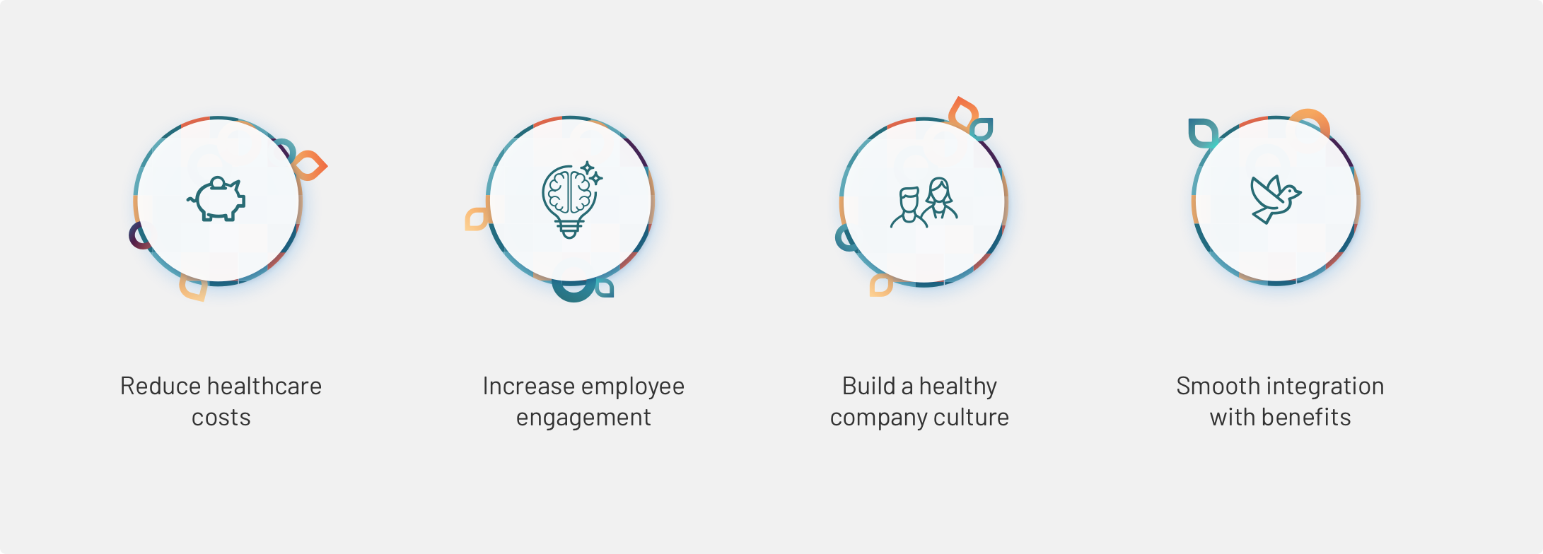 Impact of corporate wellness programs on business